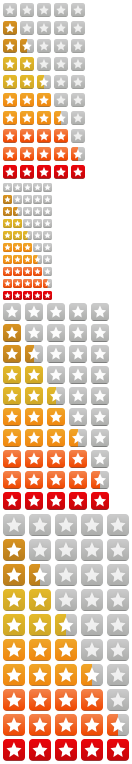 4.0 star rating